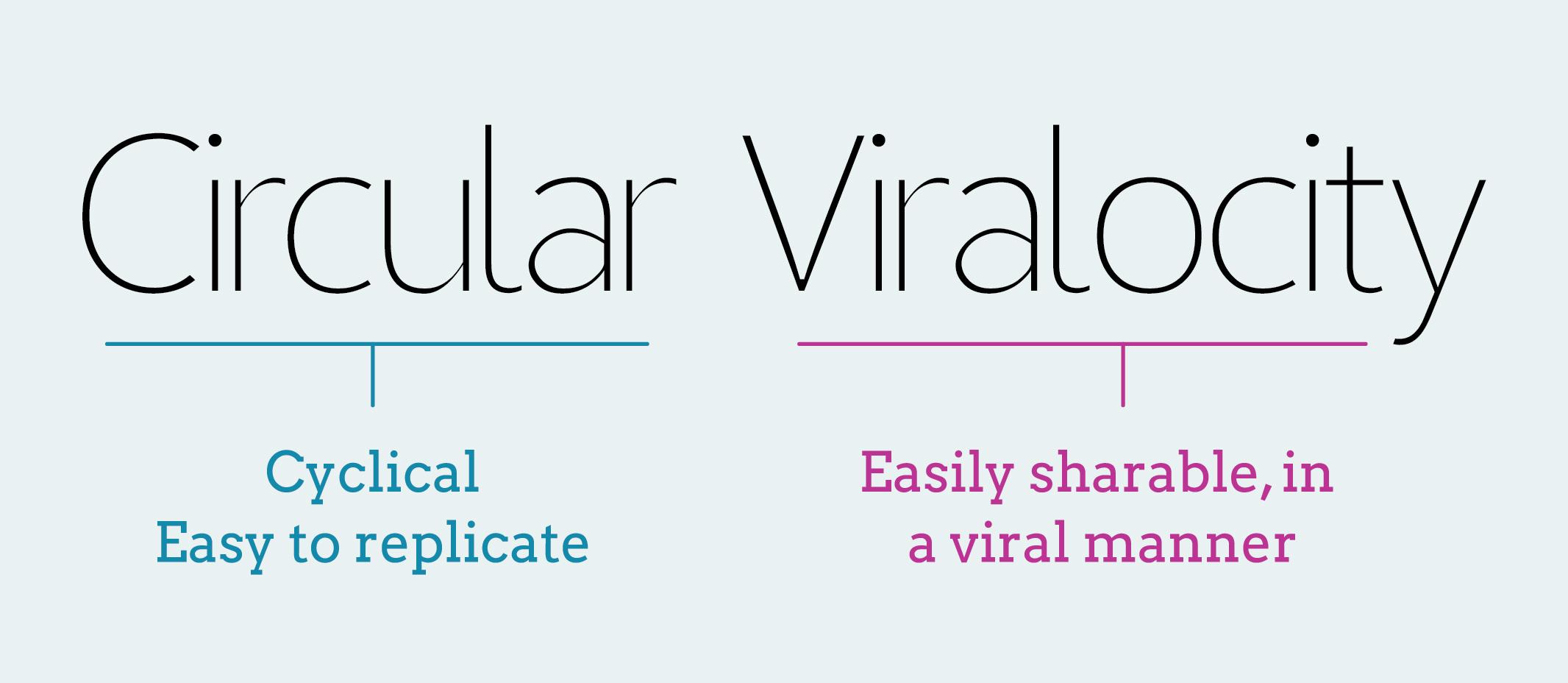 Definition-Circular-Viralicity-Social-media-maximize-your-content-infographic-04