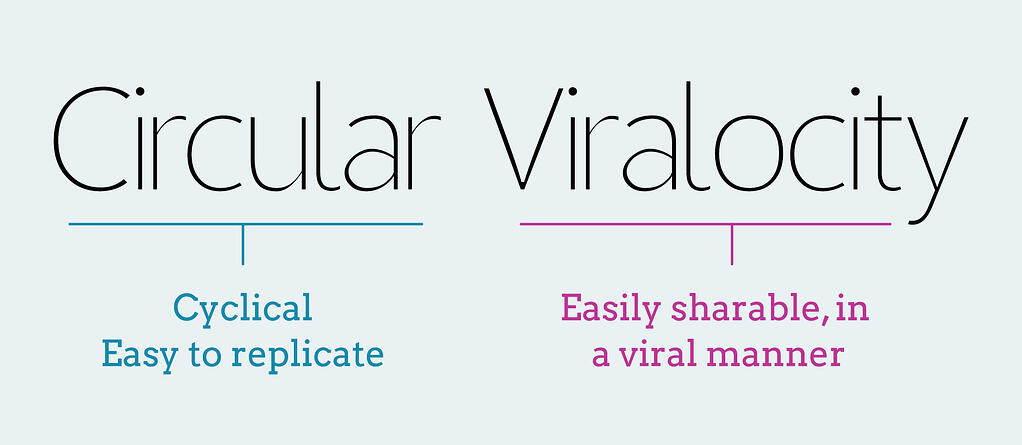 Definition-Circular-Viralicity-Social-media-maximize-your-content-infographic-04