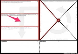 Using Idea Frames to Create Effective Business Outlines
