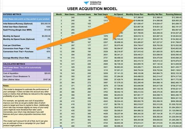 User Acquisition Model Screenshot